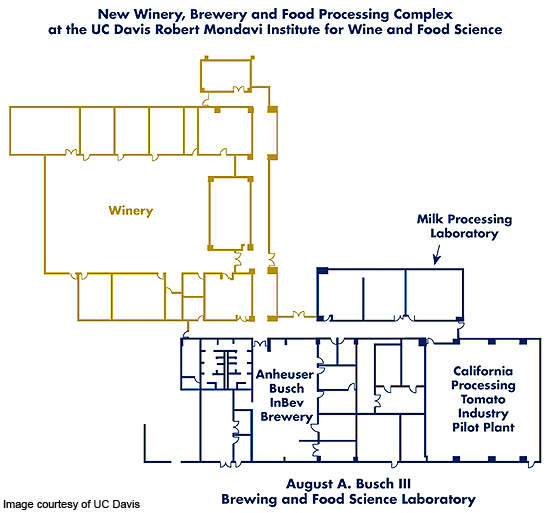 Food manufacturing plant layout image result for food for Brewery floor plan software