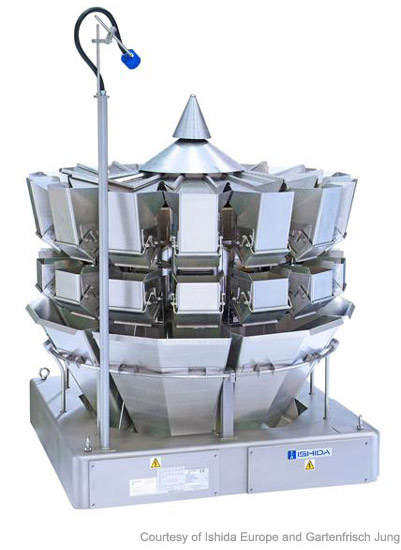 The R-series machine from Ishida has introduced a number of new advances to save on giveaway and also to increase speed with no loss of accuracy.