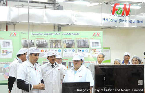 The world-class Rojana factory is the largest canned liquid milk plant of F&N Dairies (Thailand).