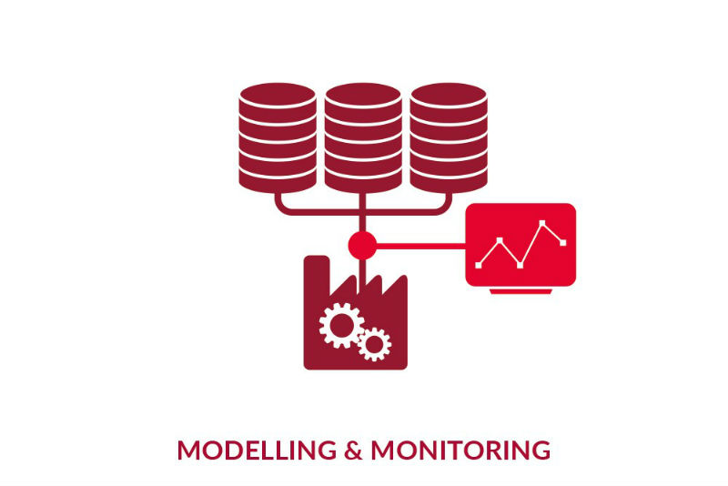 Modelling and monitoring graphic