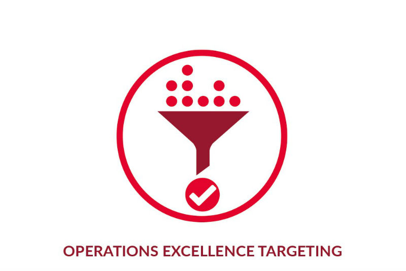 Operations excellence targeting graphic