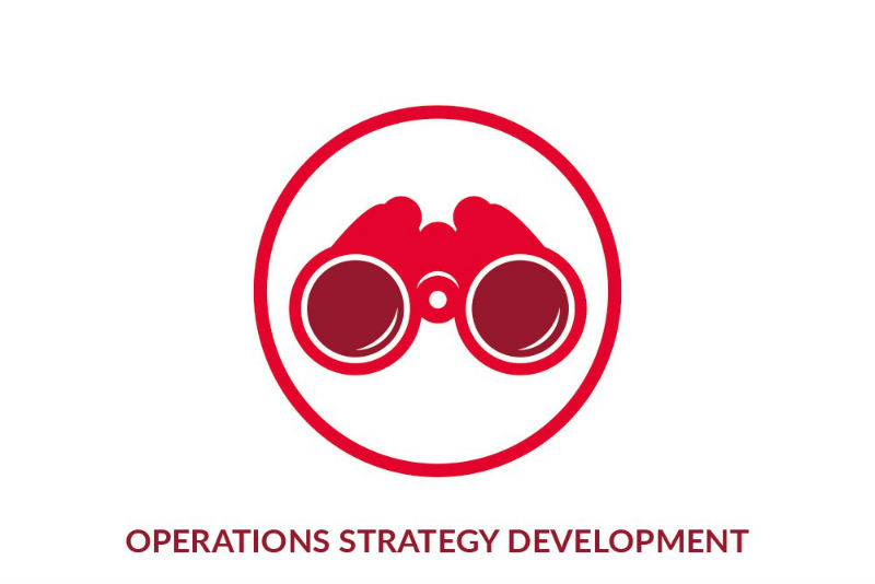 Operations strategy development graphic