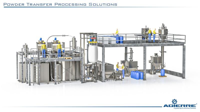 powder transfer processing
