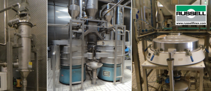 Sesame seed production machinery