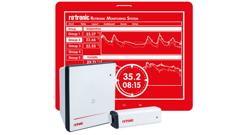 RMS system for monitoring and measurement recording